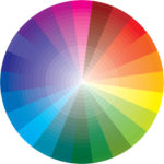 Color Wheel, Colour Chart